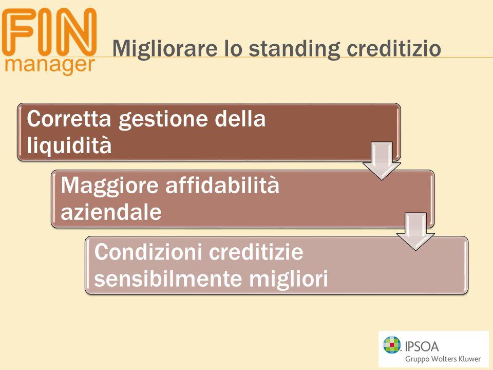 Migliorare lo standing creditizio