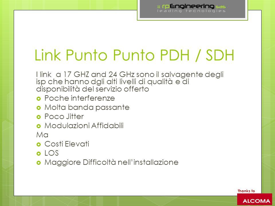 Link Punto Punto PDH / SDH