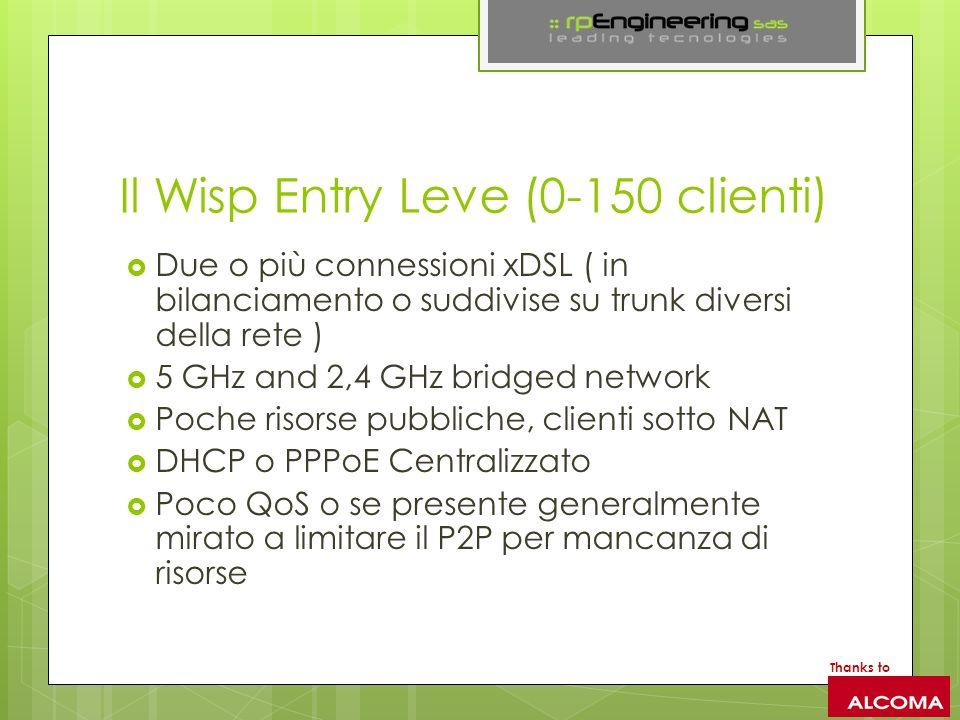 Il Wisp Entry Leve (0-150 clienti)