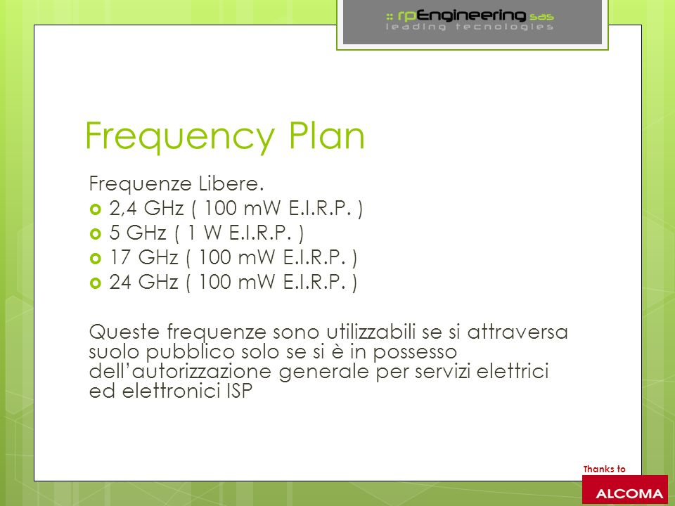 Frequency Plan Frequenze Libere. 2,4 GHz ( 100 mW E.I.R.P. )