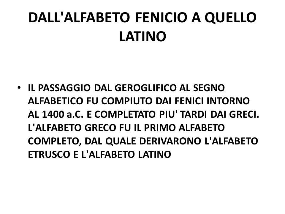 DALL ALFABETO FENICIO A QUELLO LATINO