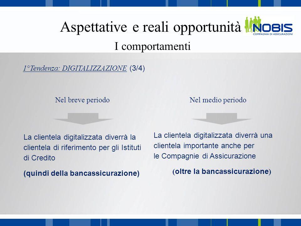 Aspettative e reali opportunità I comportamenti