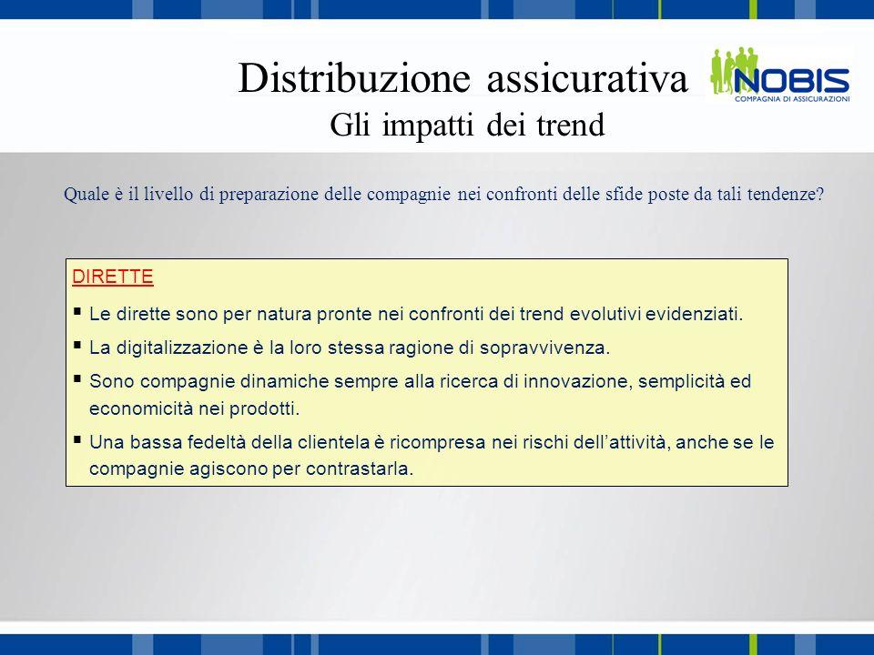 Distribuzione assicurativa Gli impatti dei trend