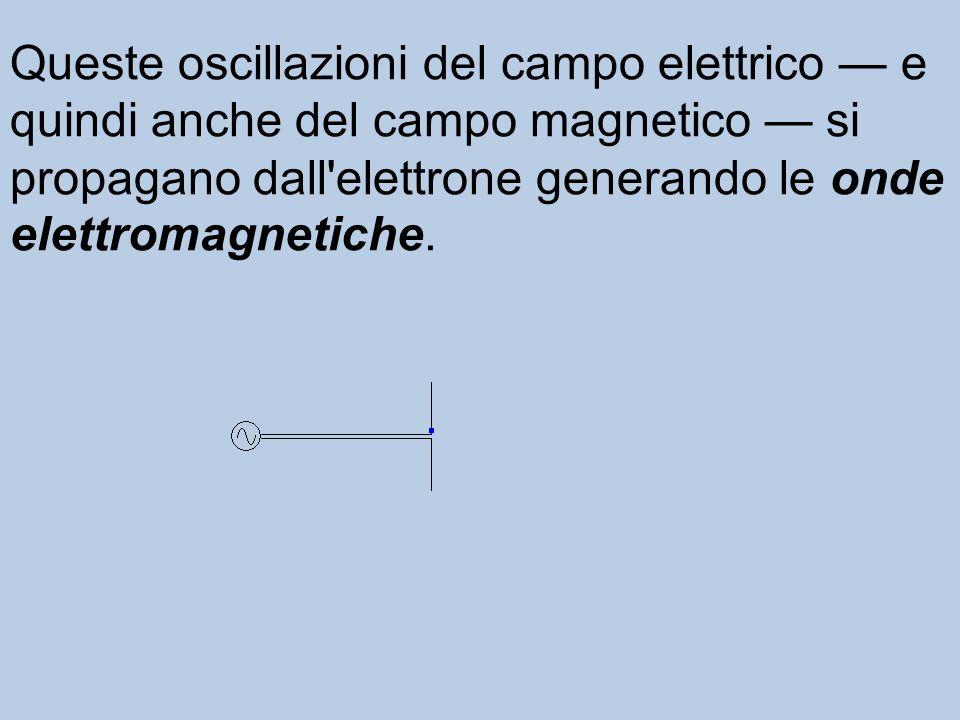 Queste oscillazioni del campo elettrico — e quindi anche del campo magnetico — si propagano dall elettrone generando le onde elettromagnetiche.