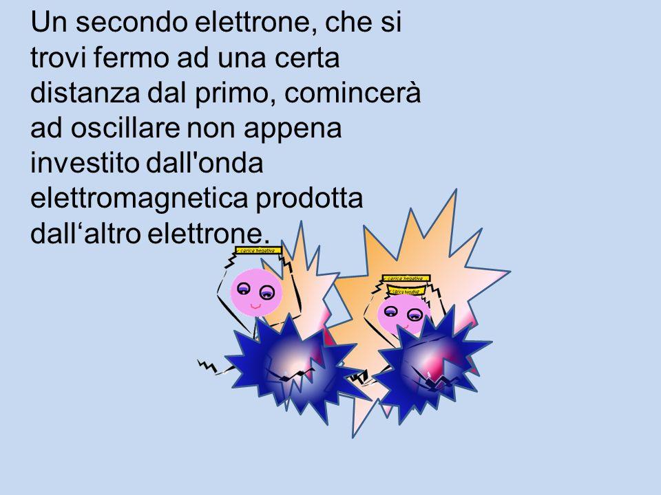 Un secondo elettrone, che si trovi fermo ad una certa distanza dal primo, comincerà ad oscillare non appena investito dall onda elettromagnetica prodotta dall'altro elettrone.