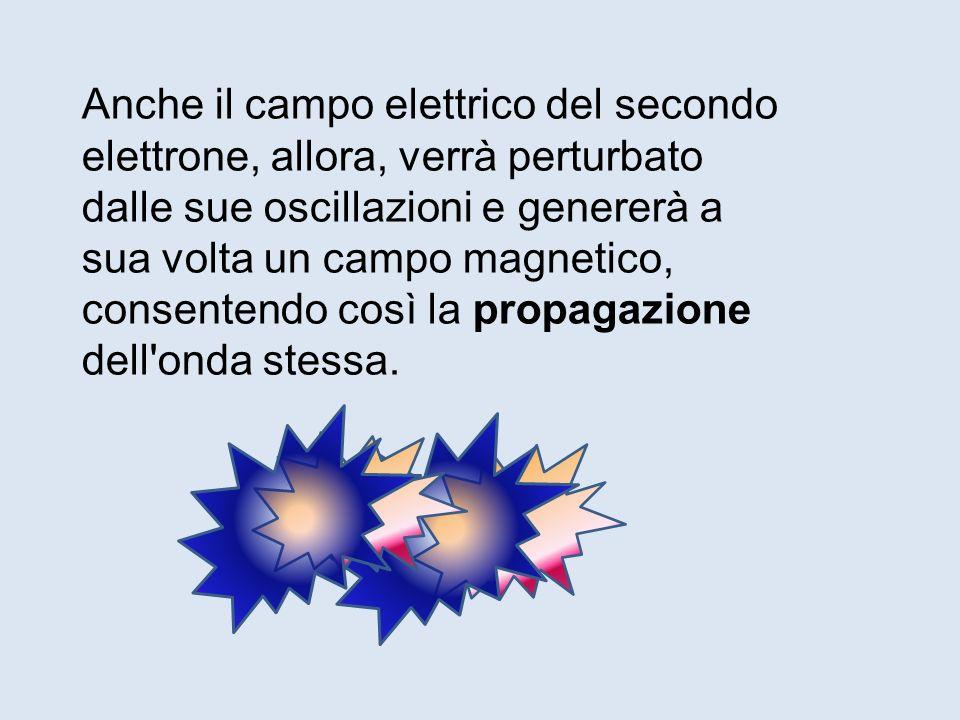 Anche il campo elettrico del secondo elettrone, allora, verrà perturbato dalle sue oscillazioni e genererà a sua volta un campo magnetico, consentendo così la propagazione dell onda stessa.
