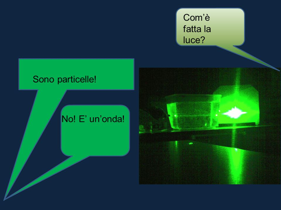 Com'è fatta la luce Sono particelle! No! E' un'onda!