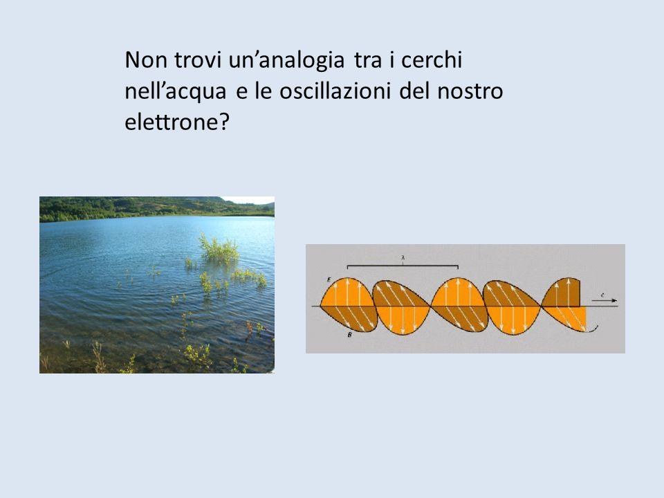 Non trovi un'analogia tra i cerchi nell'acqua e le oscillazioni del nostro elettrone