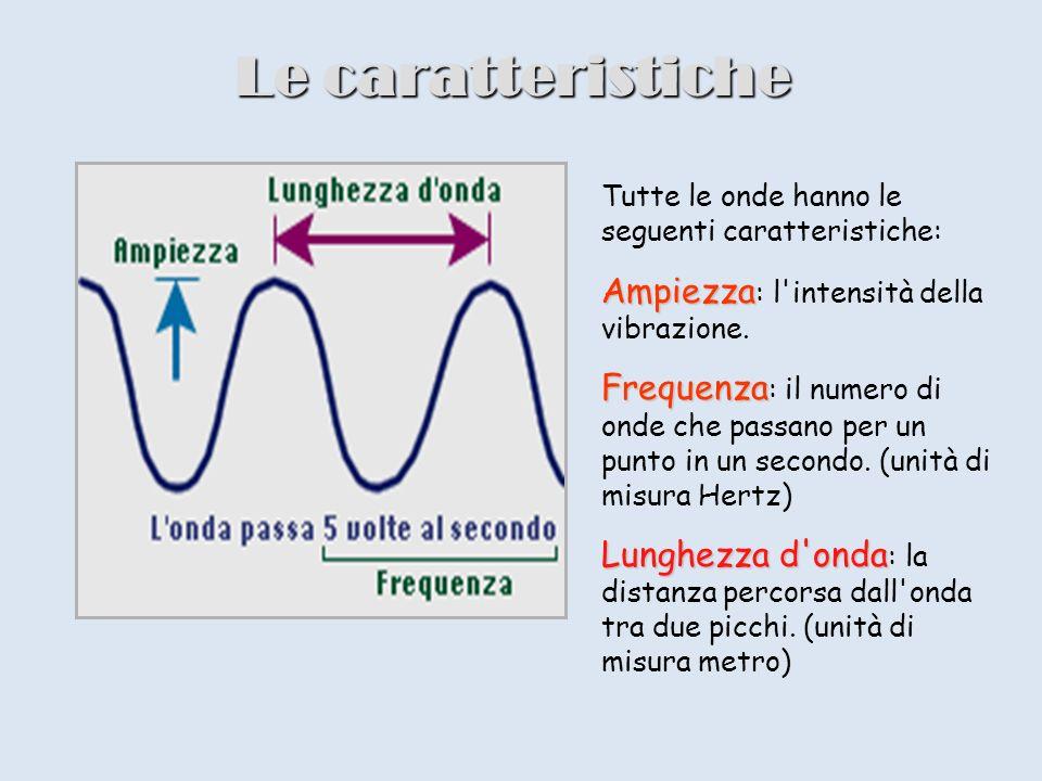 Le caratteristiche Ampiezza: l intensità della vibrazione.