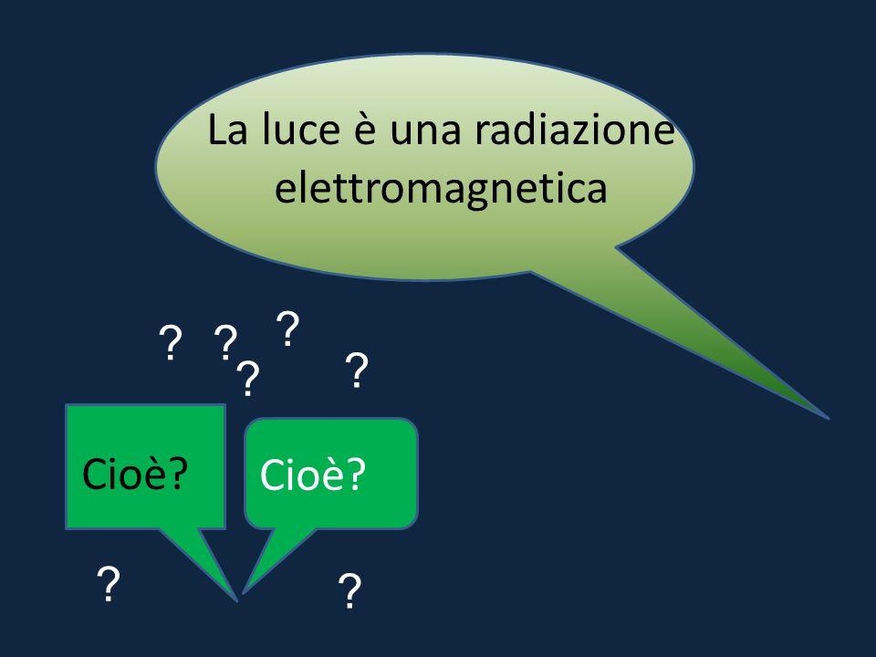 La luce è una radiazione elettromagnetica