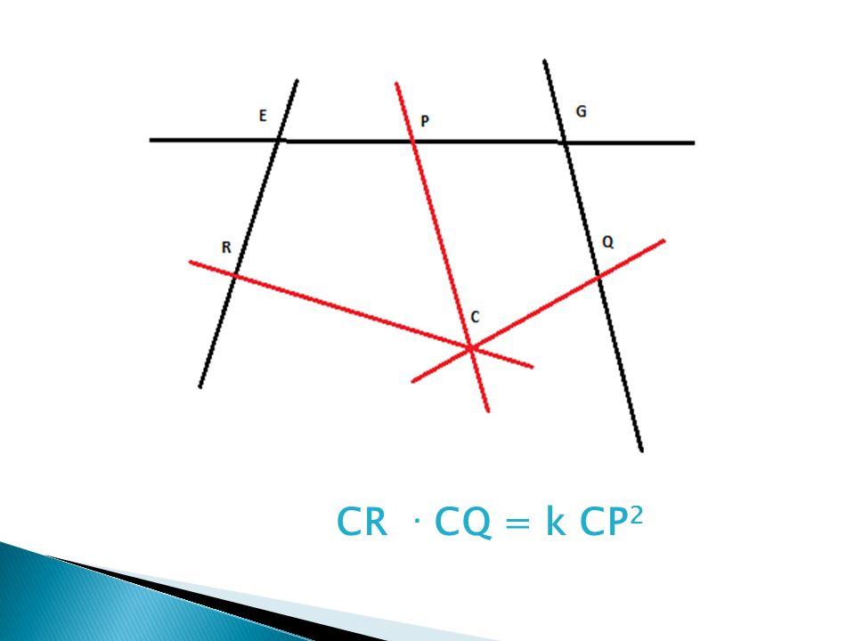 CR . CQ = k CP2