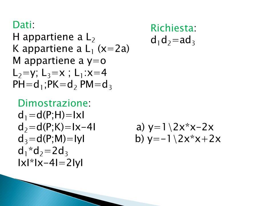 Dati: H appartiene a L2. K appartiene a L1 (x=2a) M appartiene a y=o. L2=y; L3=x ; L1:x=4. PH=d1;PK=d2 PM=d3.