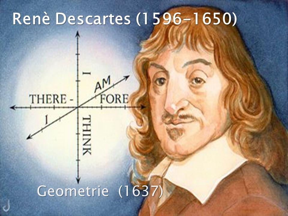 Renè Descartes (1596-1650) Geometrie (1637)