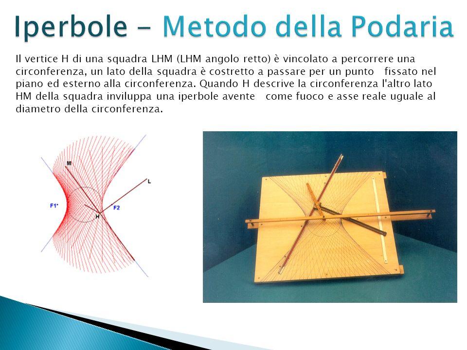 Iperbole - Metodo della Podaria