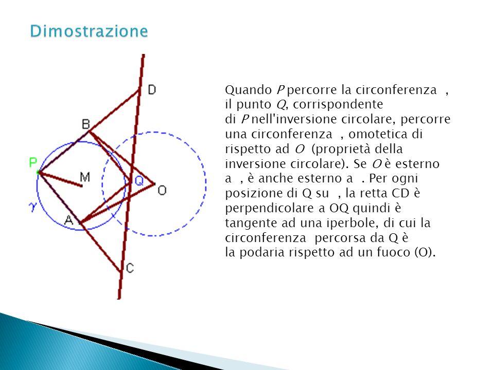 Geometrici di descartes ppt video online scaricare for Punto p esterno ad una circonferenza