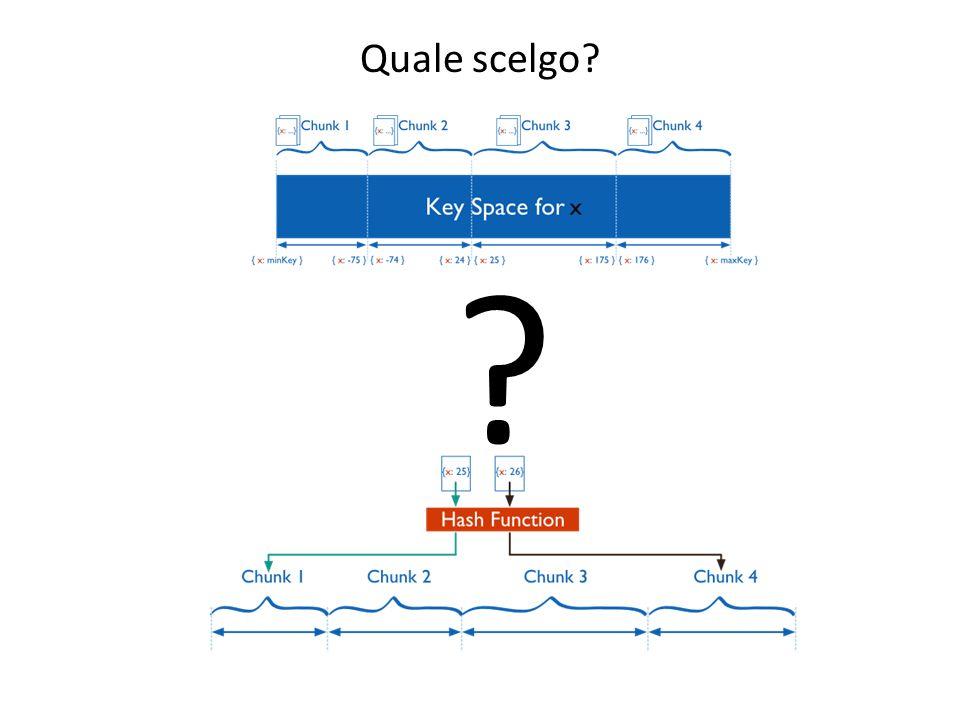 Quale scelgo Range: migliore nelle query per range di chiavi ma distribuzione non equilibrata -> Meno shard.