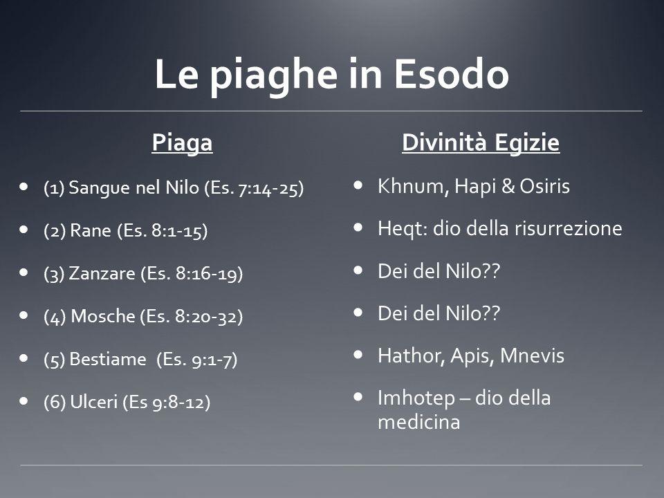 Le piaghe in Esodo Piaga Divinità Egizie Khnum, Hapi & Osiris