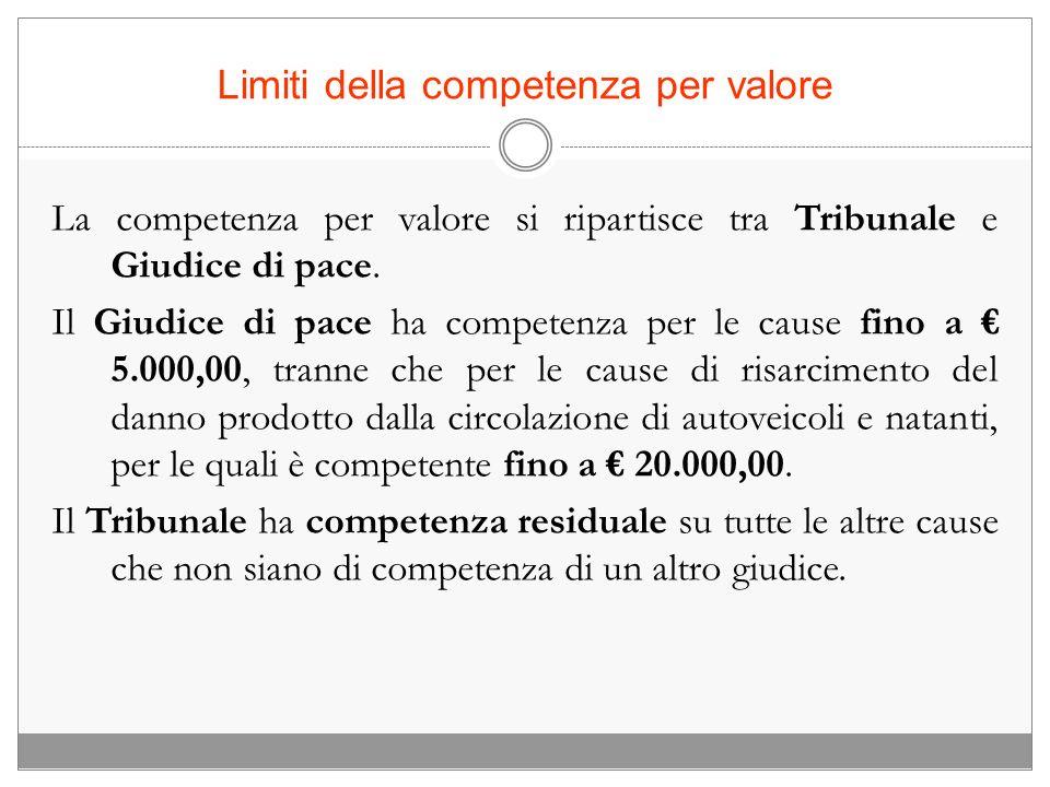Limiti della competenza per valore