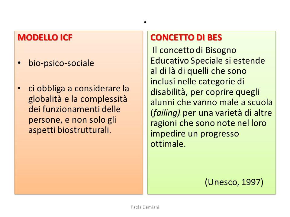 . MODELLO ICF bio-psico-sociale