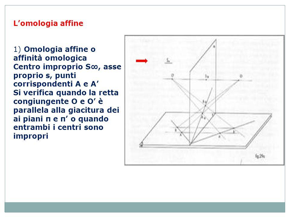 L'omologia affine 1) Omologia affine o affinità omologica. Centro improprio S∞, asse proprio s, punti corrispondenti A e A'
