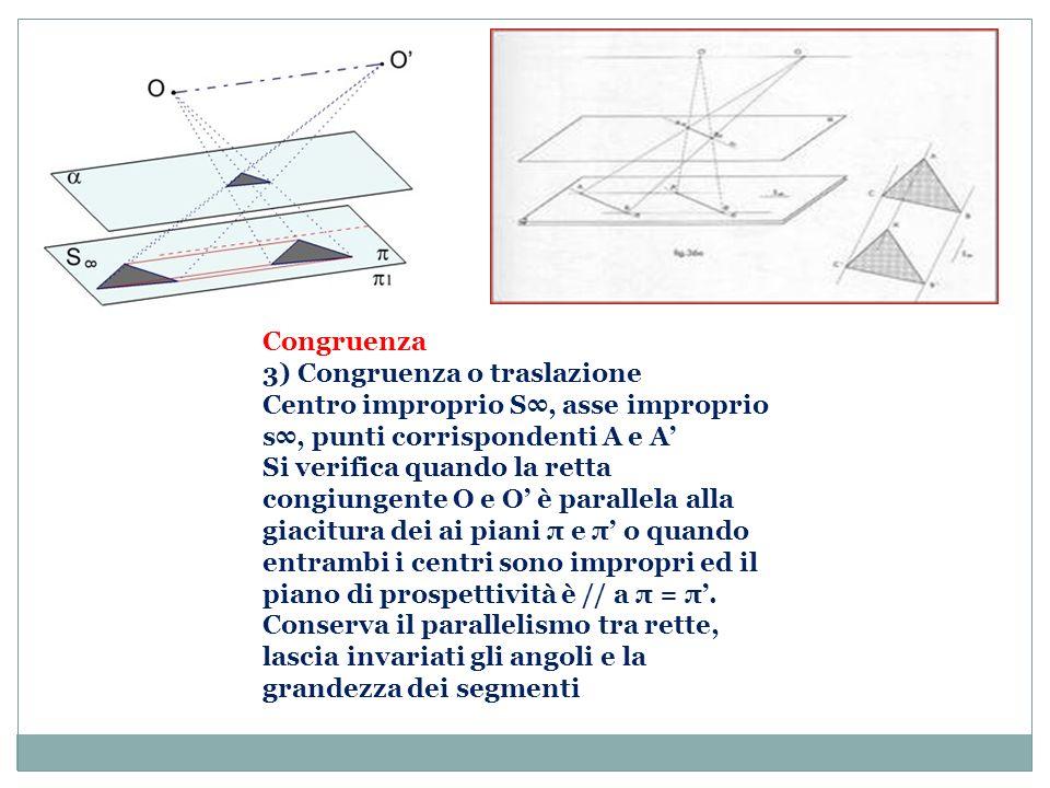 Congruenza 3) Congruenza o traslazione. Centro improprio S∞, asse improprio s∞, punti corrispondenti A e A'