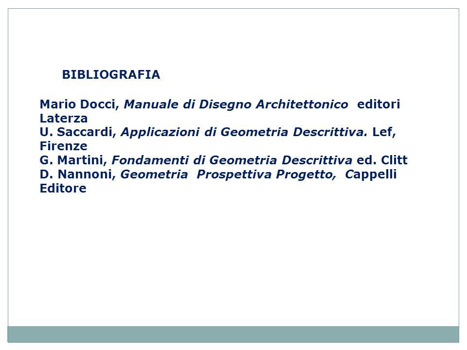BIBLIOGRAFIA Mario Docci, Manuale di Disegno Architettonico editori Laterza. U. Saccardi, Applicazioni di Geometria Descrittiva. Lef, Firenze.