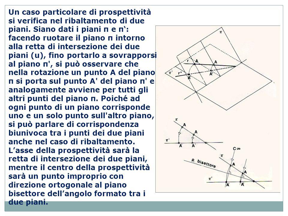 Un caso particolare di prospettività si verifica nel ribaltamento di due piani. Siano dati i piani π e π': facendo ruotare il piano π intorno alla retta di intersezione dei due piani (u), fino portarlo a sovrapporsi al piano π , si può osservare che nella rotazione un punto A del piano π si porta sul punto A del piano π e analogamente avviene per tutti gli altri punti del piano π. Poiché ad ogni punto di un piano corrisponde uno e un solo punto sull altro piano, si può parlare di corrispondenza biunivoca tra i punti dei due piani anche nel caso di ribaltamento.