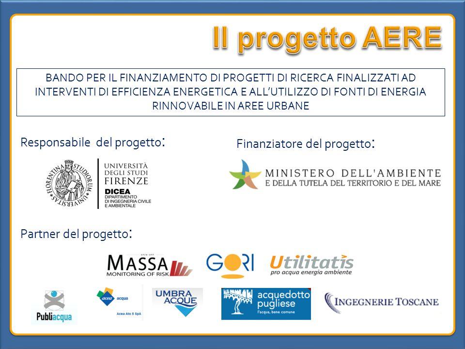 Il progetto AERE Responsabile del progetto: Finanziatore del progetto: