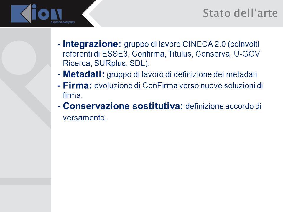 Stato dell'arte Integrazione: gruppo di lavoro CINECA 2.0 (coinvolti referenti di ESSE3, Confirma, Titulus, Conserva, U-GOV Ricerca, SURplus, SDL).
