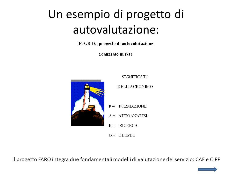 Un esempio di progetto di autovalutazione:
