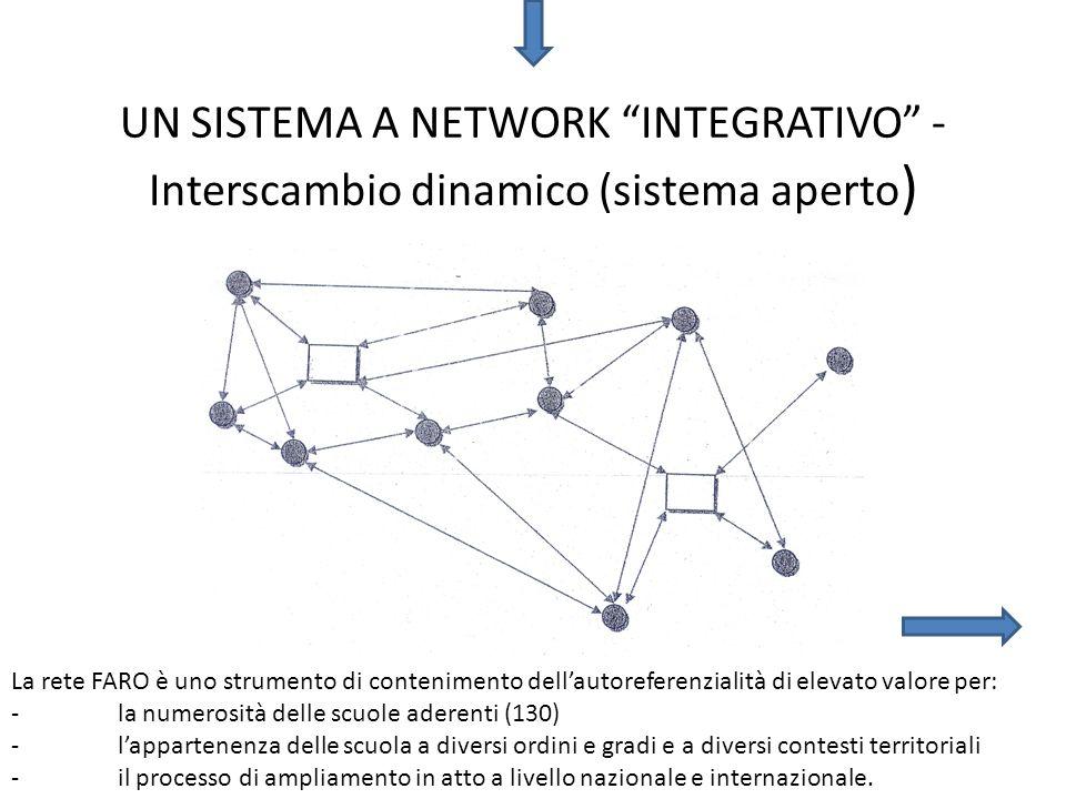 UN SISTEMA A NETWORK INTEGRATIVO - Interscambio dinamico (sistema aperto)