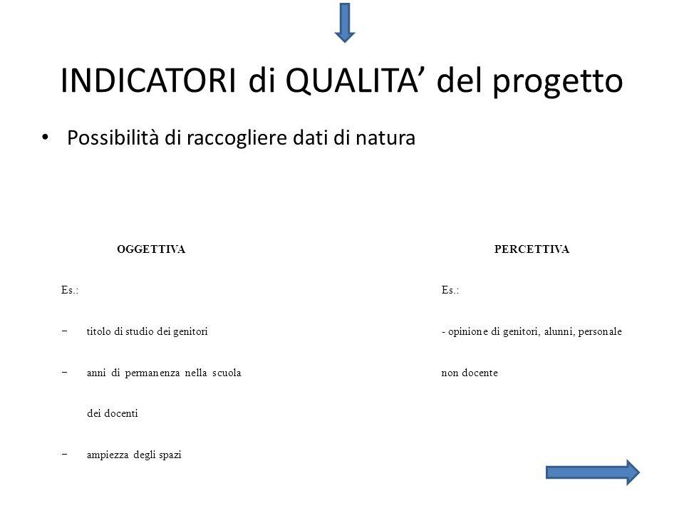 INDICATORI di QUALITA' del progetto