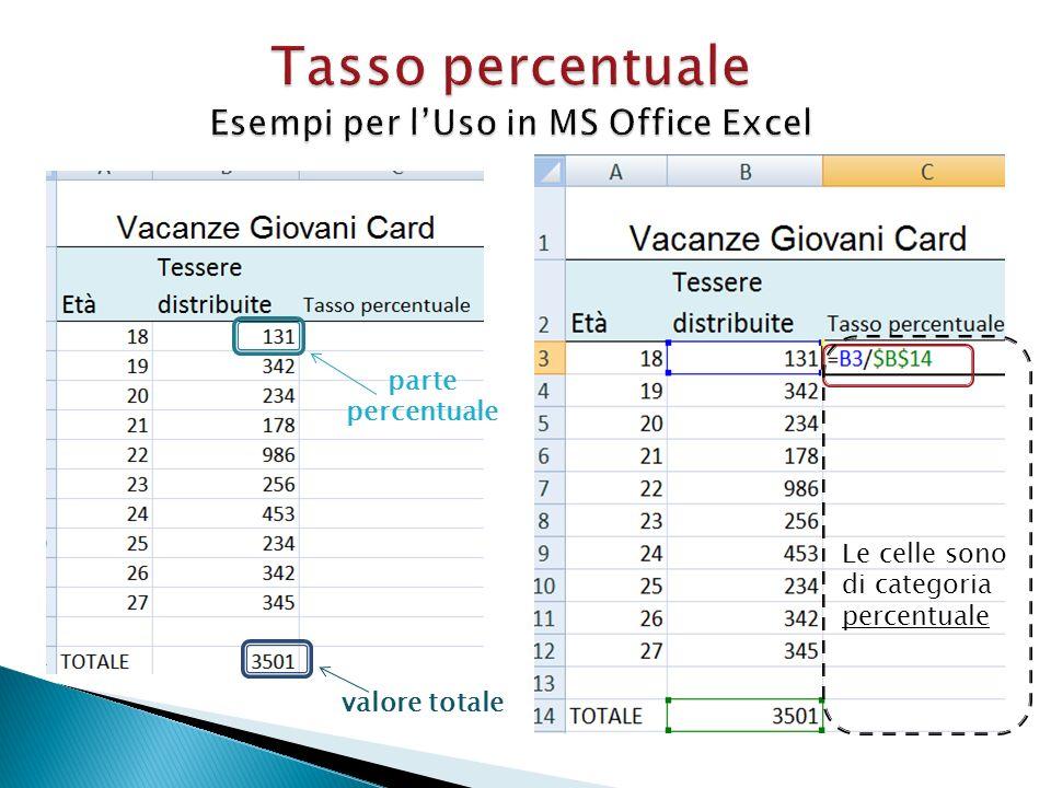 Tasso percentuale Esempi per l'Uso in MS Office Excel