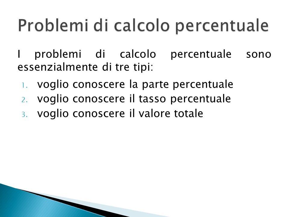 Problemi di calcolo percentuale