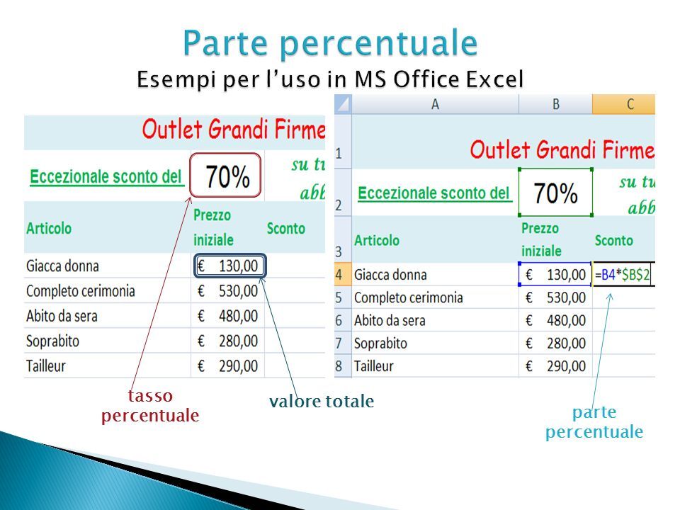 Parte percentuale Esempi per l'uso in MS Office Excel