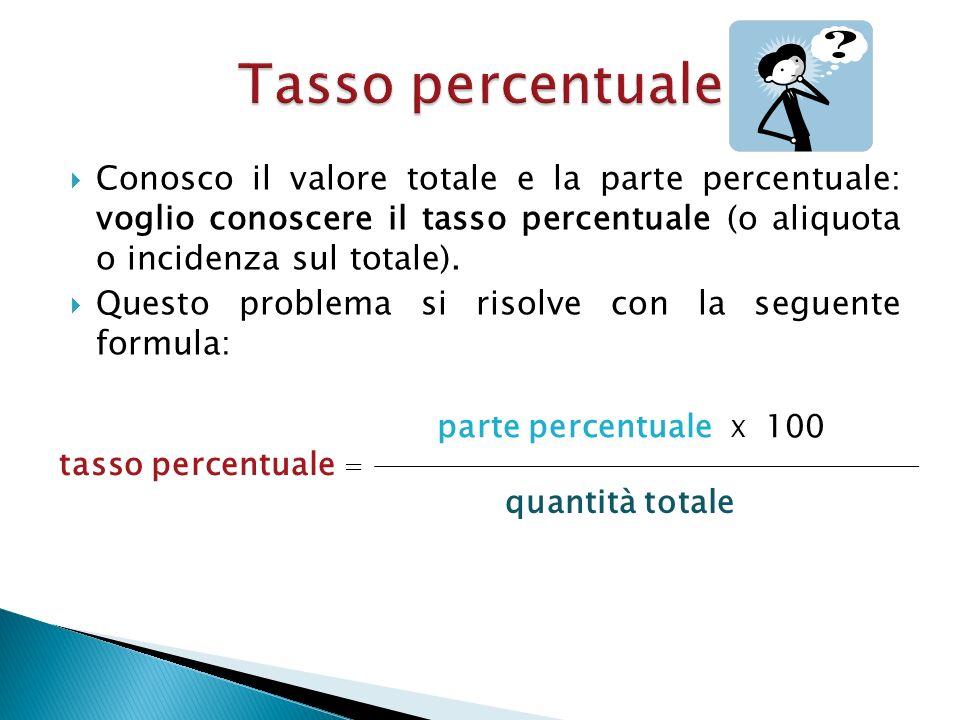 Tasso percentualeConosco il valore totale e la parte percentuale: voglio conoscere il tasso percentuale (o aliquota o incidenza sul totale).