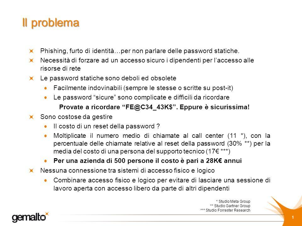 Il problema Phishing, furto di identità…per non parlare delle password statiche.