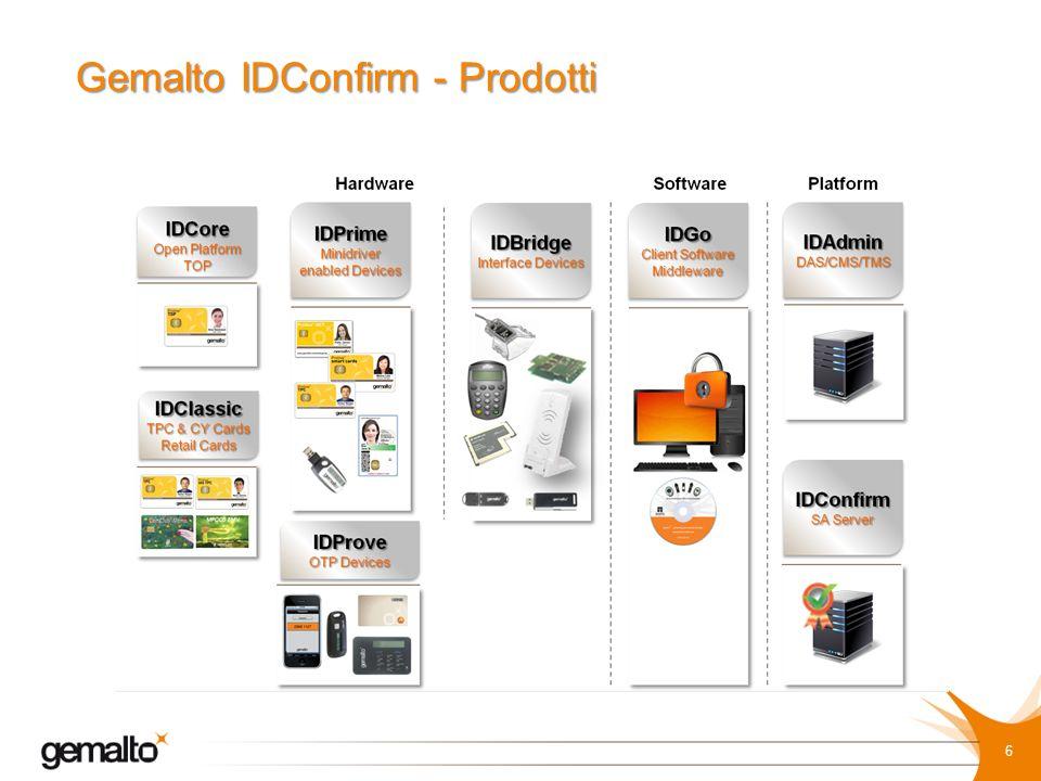 Gemalto IDConfirm - Prodotti