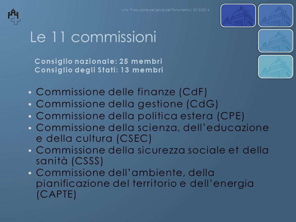 Le 11 commissioni Commissione delle finanze (CdF)