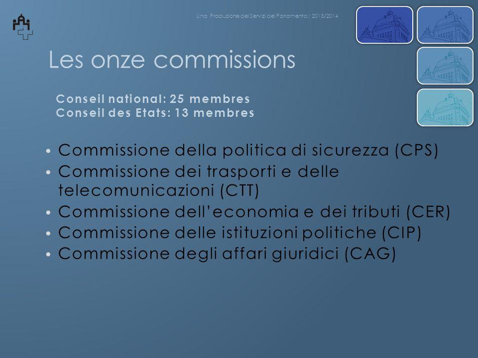 Les onze commissions Commissione della politica di sicurezza (CPS)