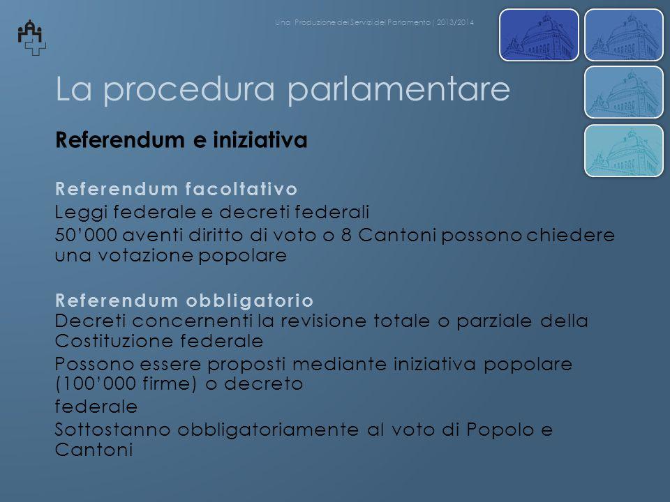 La procedura parlamentare