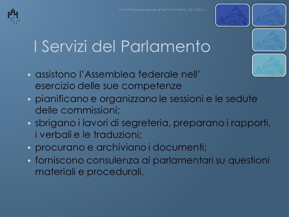 I Servizi del Parlamento