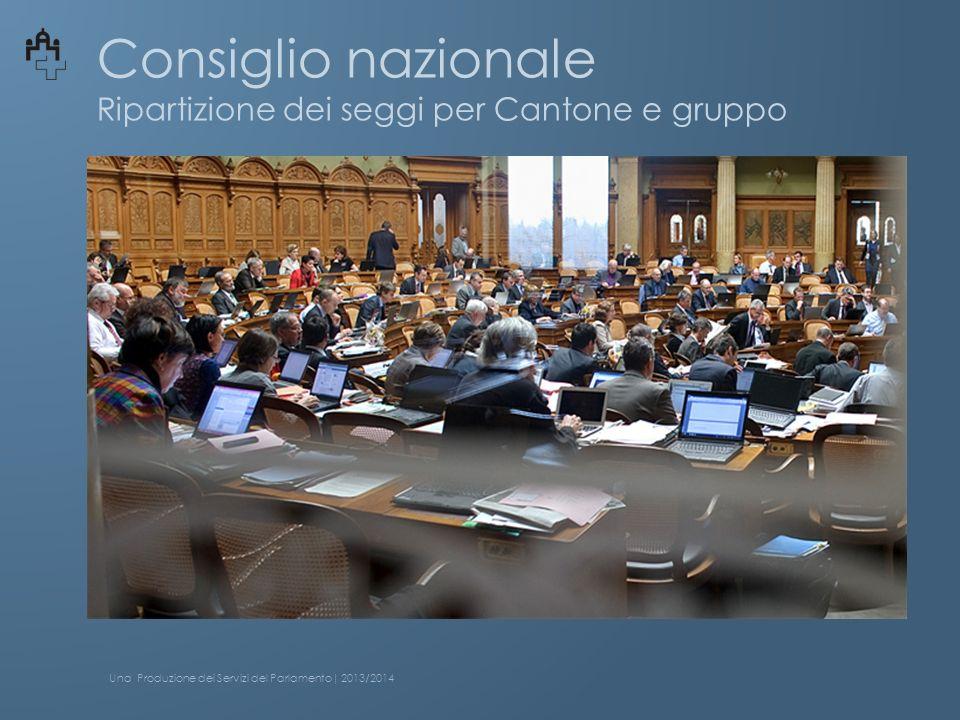 Consiglio nazionale Ripartizione dei seggi per Cantone e gruppo