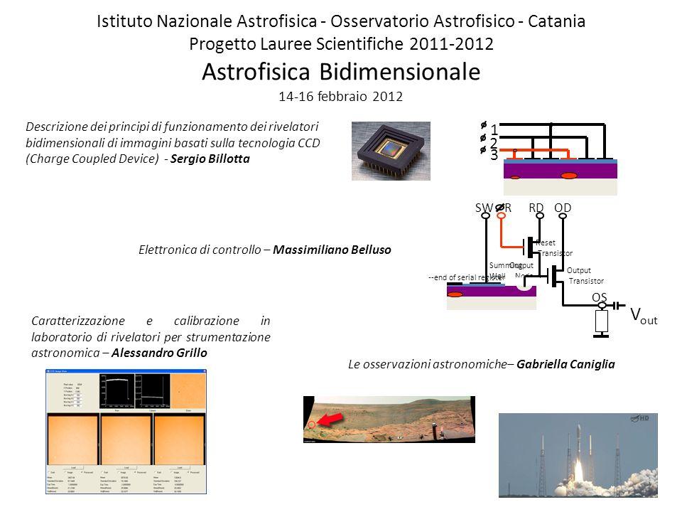 Istituto Nazionale Astrofisica - Osservatorio Astrofisico - Catania Progetto Lauree Scientifiche 2011-2012 Astrofisica Bidimensionale 14-16 febbraio 2012
