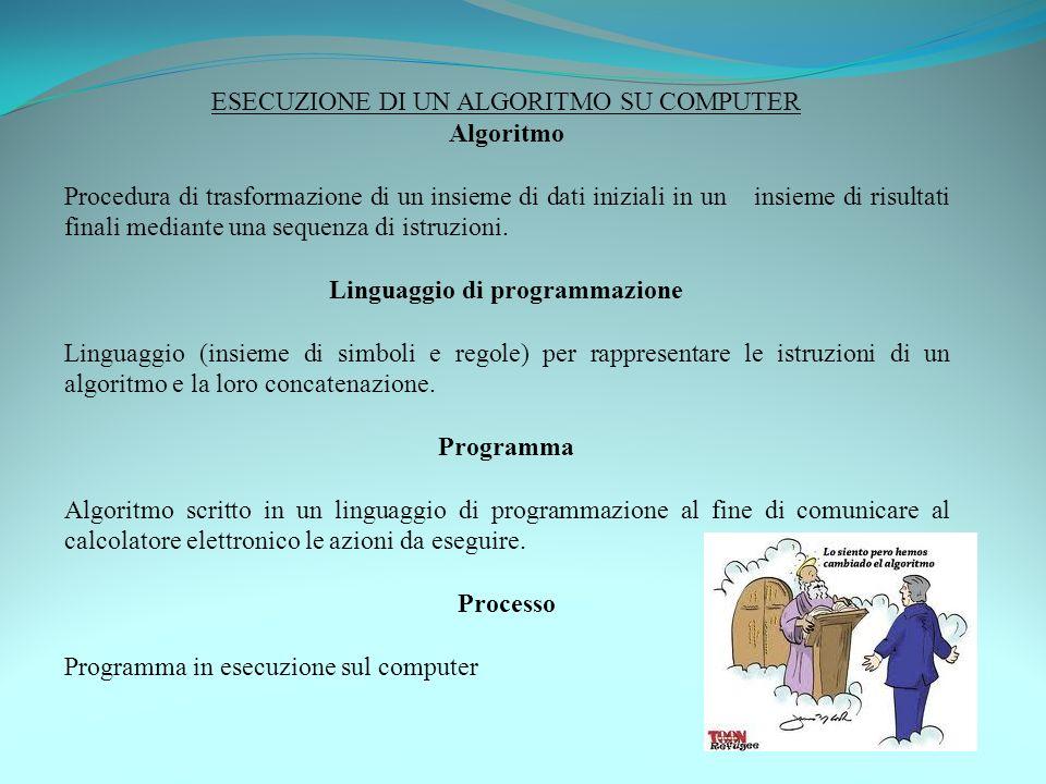 Linguaggio di programmazione