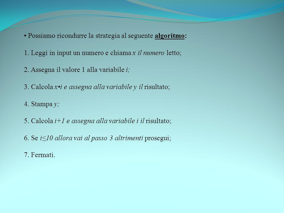 • Possiamo ricondurre la strategia al seguente algoritmo: