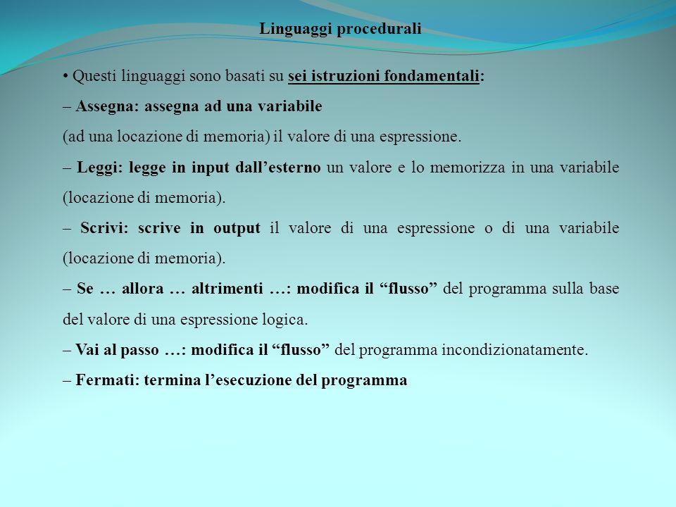 Linguaggi procedurali