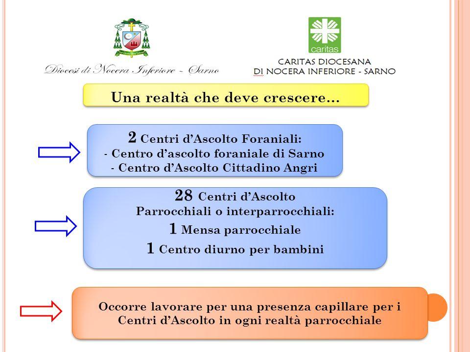 2 Centri d'Ascolto Foraniali: