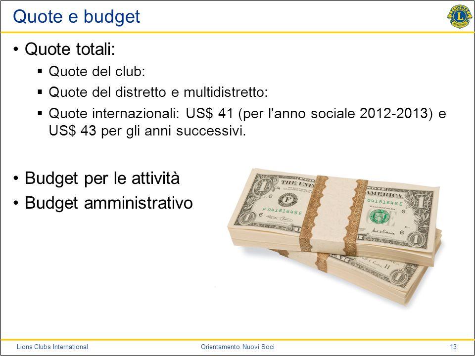 Quote e budget Quote totali: Budget per le attività