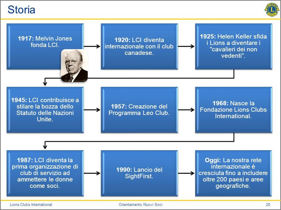 Storia 1917: Melvin Jones fonda LCI.